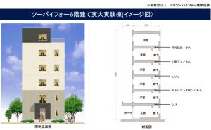 6階建て2x4 日本ツーバイフォー建築協会