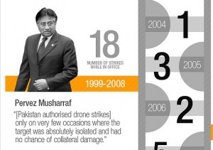 AJ Decade of Drones Musharraf