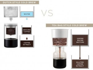 BeanPlus-The-Cold-Drip-Coffee-Brewer-04