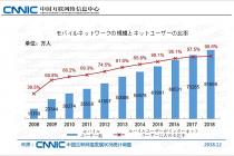 中国出版市場から日本の未来が見える